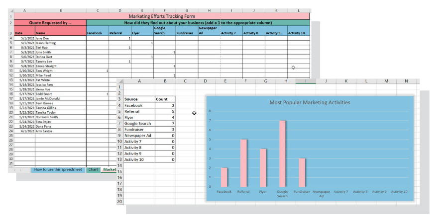 Track your marketing with this tracking Excel workbook.